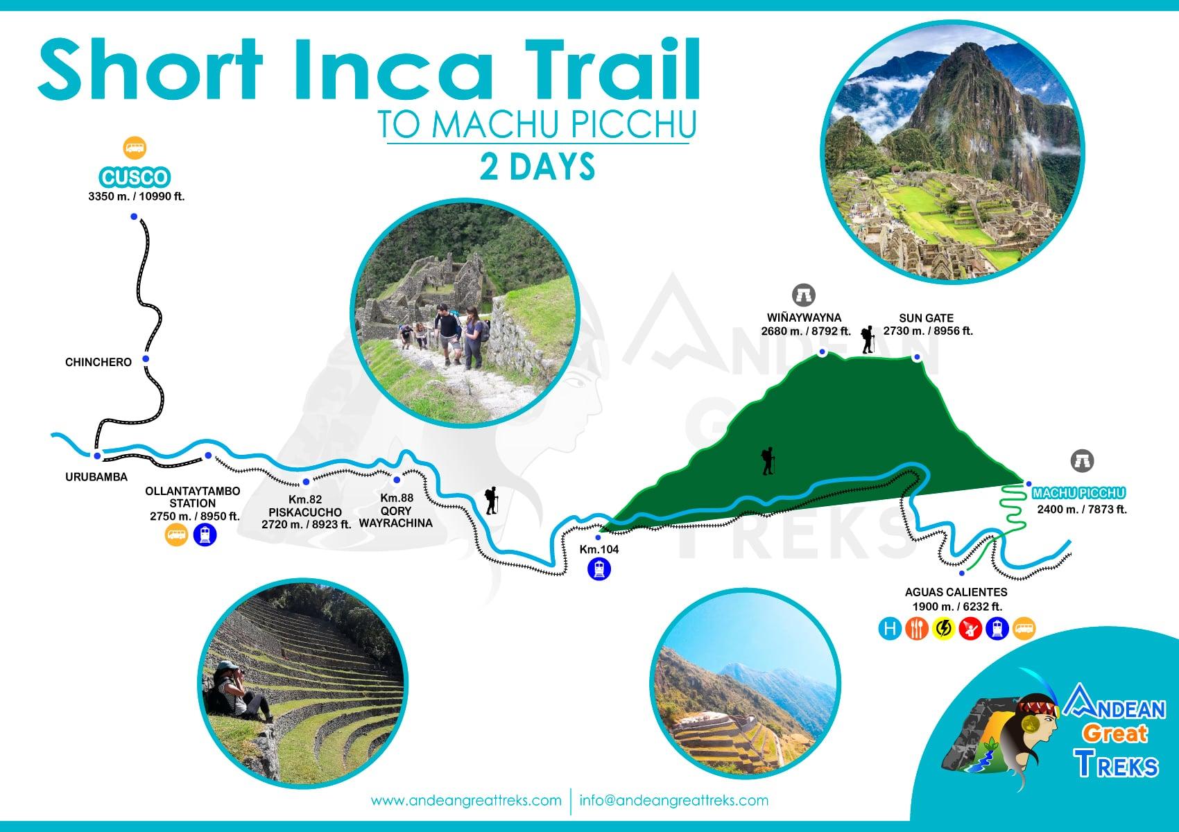 2 DAYS INCA TRAIL TREK TO MACHU PICCHU BY ECO PATH TREK