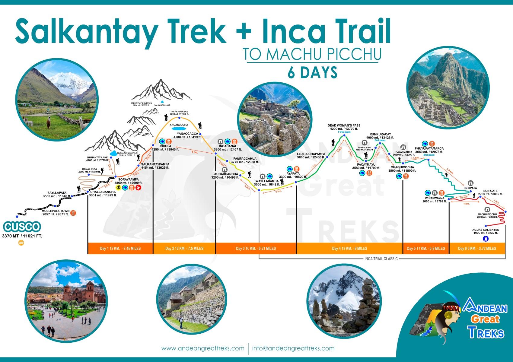 Salkantay Trek to Machu Picchu by Eco Path Trek